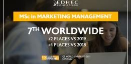 QS 2021 ranks EDHEC's MSc in Marketing Management No. 7 worldwide